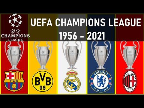 UEFA CHAMPIONS LEAGUE • ALL WINNERS 1956 - 2021
