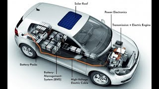 2018 KIA Plug-In Hybrid Electric Vehicle (PHEV) System Explained