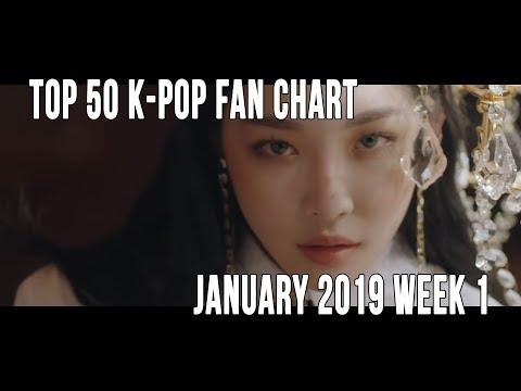 Top 50 K-Pop Songs Chart - January 2019 Week 1 Fan Chart