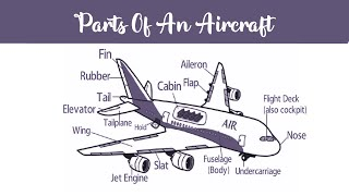 Different Parts Of An Aircraft | English Vocabulary | parts of airplane