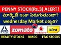 Rs.3 PENNY STOCK ALERT!, ITC STOCK, VODAFONE IDEA STOCK, REALITY STOCK, NMDC STOCK, F&O STOCKS