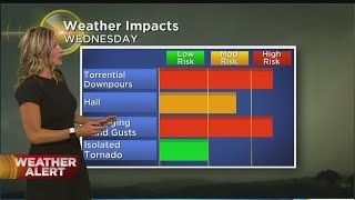 WBZ Midday Forecast For August 21