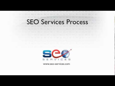 The SEO Services Process