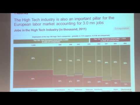 Vortrag: Die Zukunft der Hightech-Industrie und digitalen Wirtschaft