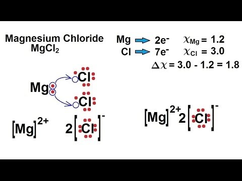 Chemistry - Chemical Bonding (17 of 35) Lewis Structures ...