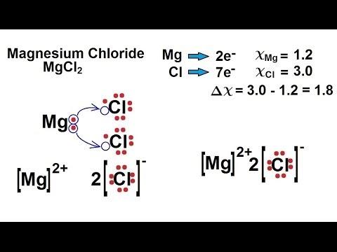 chemistry chemical bonding 17 of 35 lewis structures. Black Bedroom Furniture Sets. Home Design Ideas