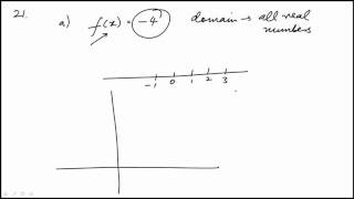Algebra GRE Math Review