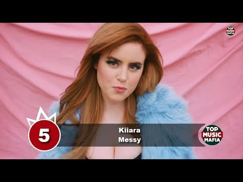 Top 10 Songs Of The Week - May 19, 2018 (Your Choice Top 10)