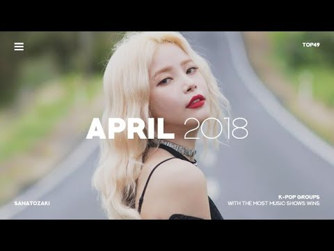 K-POP GROUPS WITH MOST MUSIC SHOW WINS | April 2018