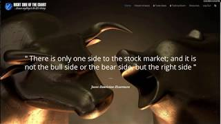 Closing Stock Market Analysis QQQ SPY 12-11-18