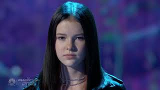 America's Got Talent 2020 Daneliya Tuleshova Grand Final Full Performance And Story