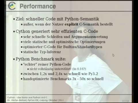 Image from Cython - das Beste aus Python und C