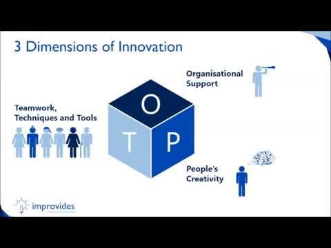 Why companies fail at innovation
