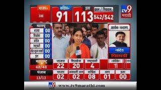 Lok Sabha Results LIVE | भाजप नेते एकनाथ खडसे, रक्षा खडसे, किरीट सोमय्या यांच्या प्रतिक्रिया-TV9
