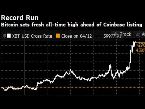 Bitcoin Rises to All-Time High