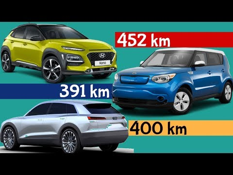 Top 10 Best Range Electric Cars in India 2019|2020
