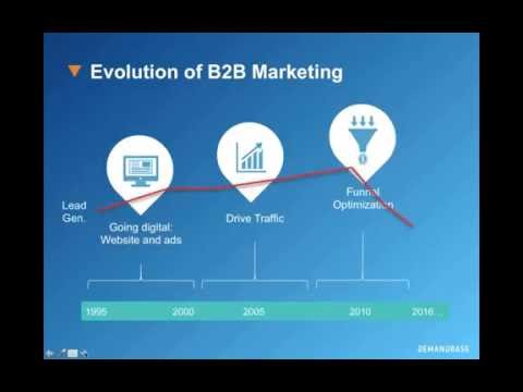 Webinar: How to Advertise B2B in the Digital World