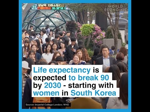 Life expectancy is expected to break 90 by 2030   starting with women in South Korea