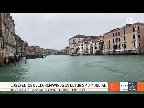 Los efectos del COVID-19 en el turismo mundial