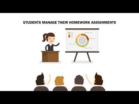 Take My Online Class | Online Class Helpers
