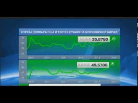 Рубль дервенеет. Евро перешел 50 руб