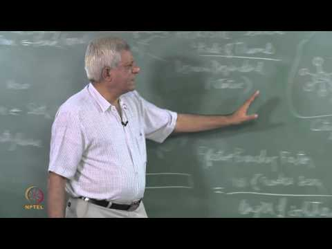 Baixar Mod-01 Lec-9 Heuristic Search