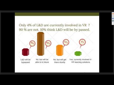 Indusgeeks - Sid Banerjee speaks on the power of VR for LearningCafe's Webinar