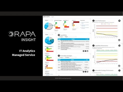 Video: RAPA Insight IT Analytics Managed Service allows you to collaborate across IT, control costs and mitigate risks by mining your raw IT data. Many IT organization are not able to make the most of business intelligence and business analytics tools because they do not have the capacity to feed them the right information to generate useful insights. This is where RAPA Insight comes in. Watch this 2 minute view to learn more.