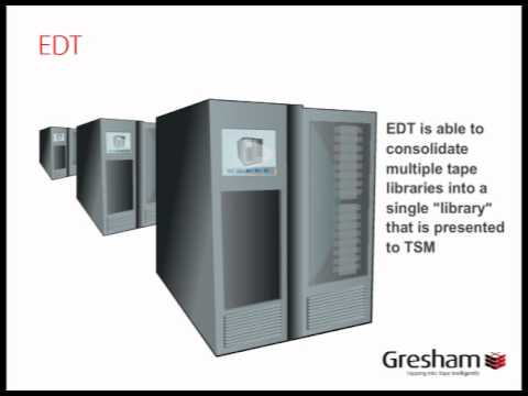 EDT - Intelligent Storage Management