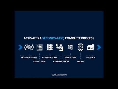 AU10TIX FDI - Front-End Document Identification