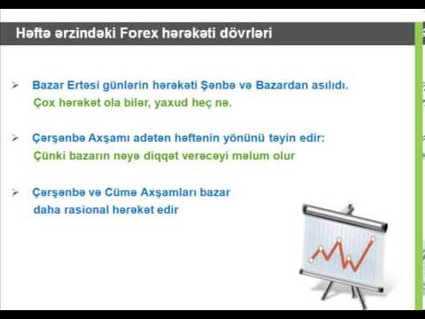 Web Seminar - Forex bazarında hansı saatlarda və günlərdə nə baş verir? / Şaiq Hüseynov