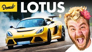 LOTUS - Everything You Need to Know | Up To Speed
