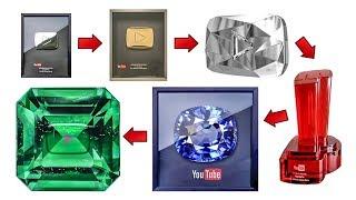 Explicación: Líneas evolutivas de los Botones de Youtube