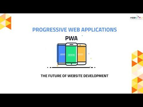 Why Is Progressive Web Apps The Future Of Website Development?