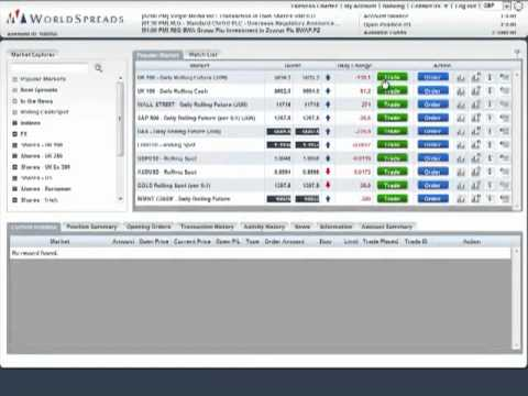 Opening a Financial Spread Betting Trade