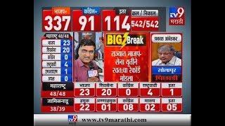 Lok Sabha Results LIVE | 'आघाडी' पिछाडीवर | महाराष्ट्रात काँग्रेसचा सुपडा साफ?-TV9