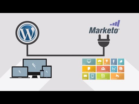 Marketo WordPress Plugin