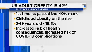 Obesity Rate in the US Hits New Record
