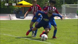 Manchester United - Atletico Madrid 0-7 (Group B Match 2)