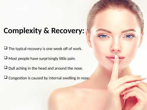 What is Septoplasty