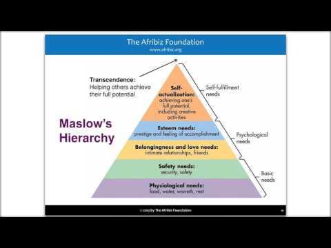 Identity: The Foundation for Economy