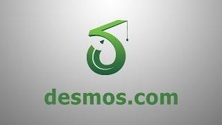 Desmos.com za risanje funkcij