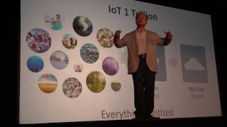 Masayoshi Son Keynote and Q&A at ARM Techcon 2016