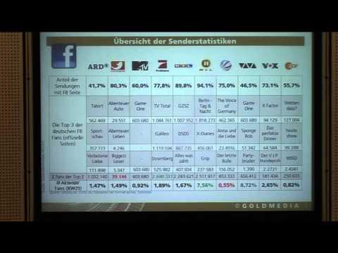 Vortrag: Florian Kerkau über die Social TV-Realität in Deutschland