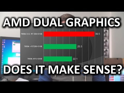 AMD Dual Graphics - Does Crossfire With Your Onboard Video Make Sense - Smashpipe Tech