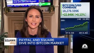 PayPal and Square dive into bitcoin market, driving new demand for the cryptocurrency