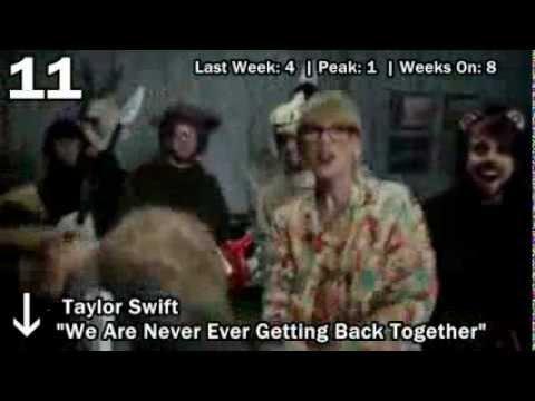 Top 50 Songs: November 2012 (11/10/12)