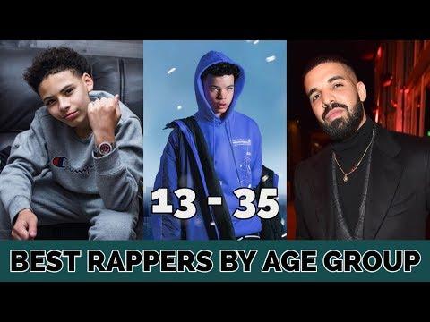 BEST  RAPPERS BY AGE GROUP (13- 35) (WYO CHI , NLE Choppa , Lil Tjay , Kodak Black & More )