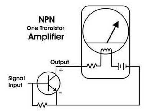 70mhz 4m Amp Conversion Vhf