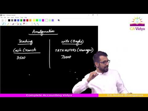 video ACCOUNTS ACCOUNTING STANDARDS ONLY By CA ANAND BHANGARIYA CA INTER